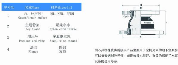 同心异径橡胶接头,上海同心异径橡胶接头,淞江同心异径橡胶接头