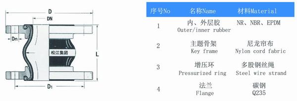 单球九州娱乐接头,上海单球九州娱乐接头,淞江单球九州娱乐接头